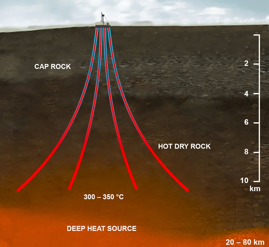 geothermal energy source